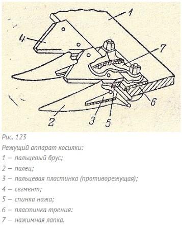Режущий аппарат косилки