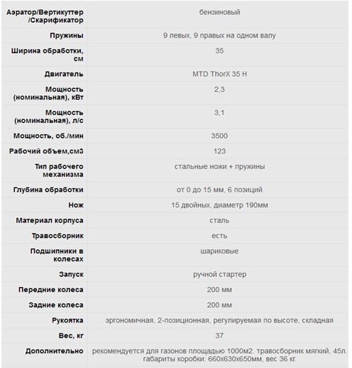 Вертикуттер-аэратор МТД OPTIMA 35 VO. Технические характеристики