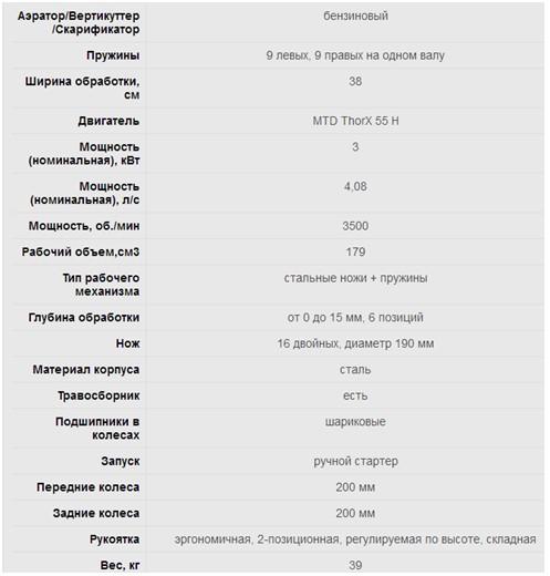 Вертикуттер-аэратор MTD Optima 38 VO. Технические характеристики
