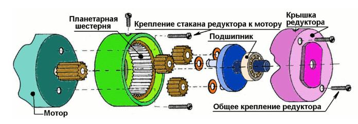 Редуктор мотокосы