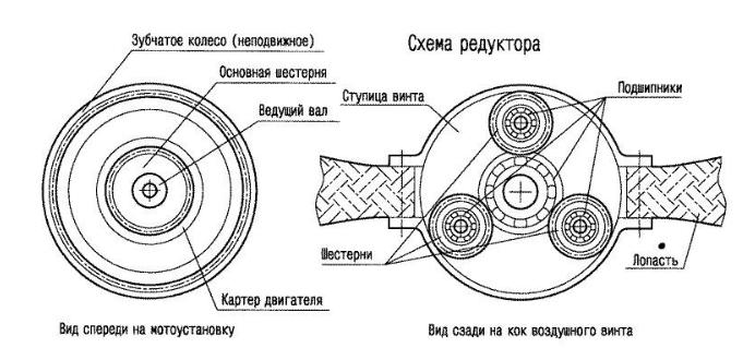 Схема редуктора триммера