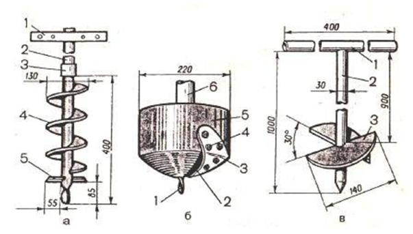Сборка ледобура из триммера - чертеж / схема