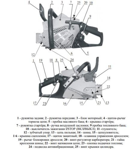 Устройство бензопилы Интерскол ПЦБ 14 35Л