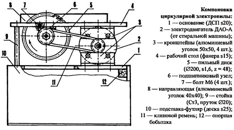 Циркулярка из электропилы своими руками