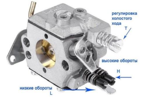 Бензопила Штиль 230: регулировка карбюратора