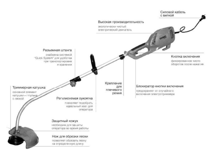 Конструкция электрокосы