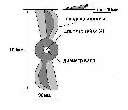 Размеры гребного винта