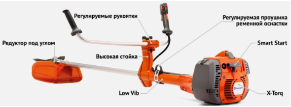 Устройство триммера бензинового Husqvarna 133 R